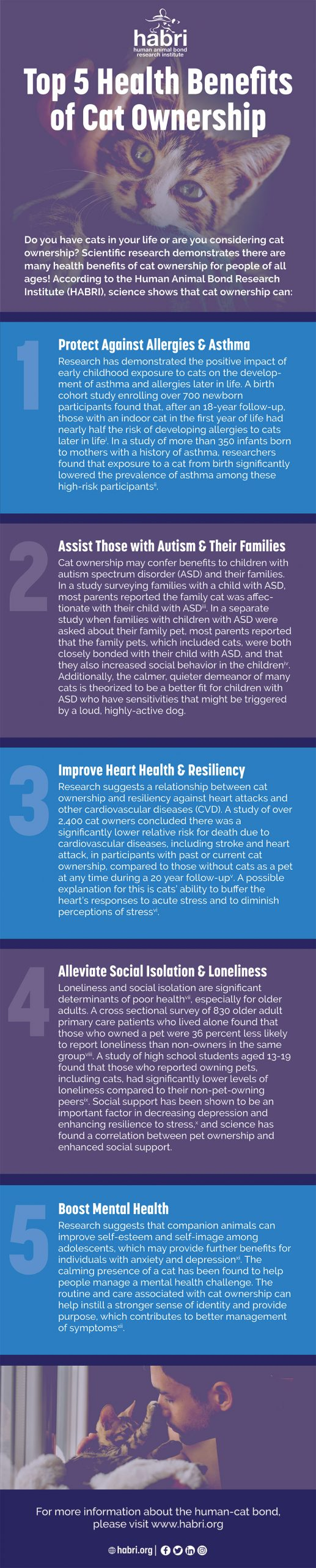 Top 5 Health Benefits of Cat Ownership Infographic